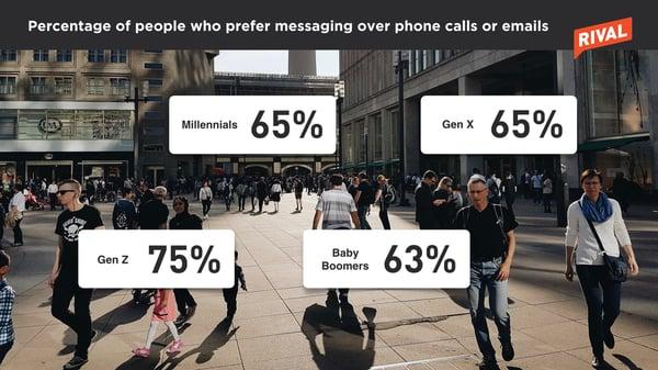 Gen-X-Gen-Z-Millenials-Baby-Boomers-messaging