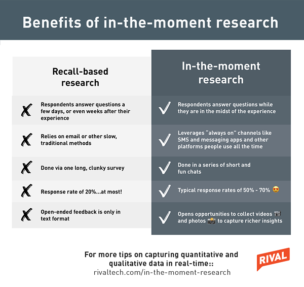 Benefits of mobile-based in-the-moment research