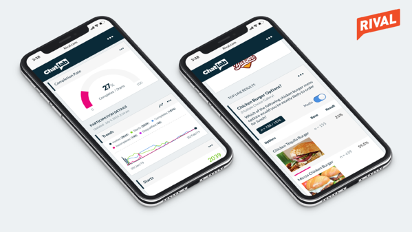 Mobile-first market research reports