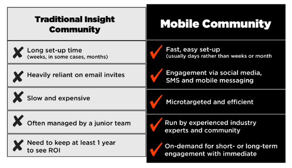 comparion-chart-mobile-community-rival-01-1