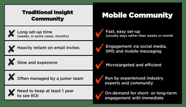 comparion-chart-mobile-community-rival-01-1